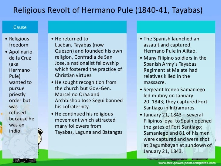 hermano pule Hermano pule 540 likes a filipino revolutionist a philippine hero.
