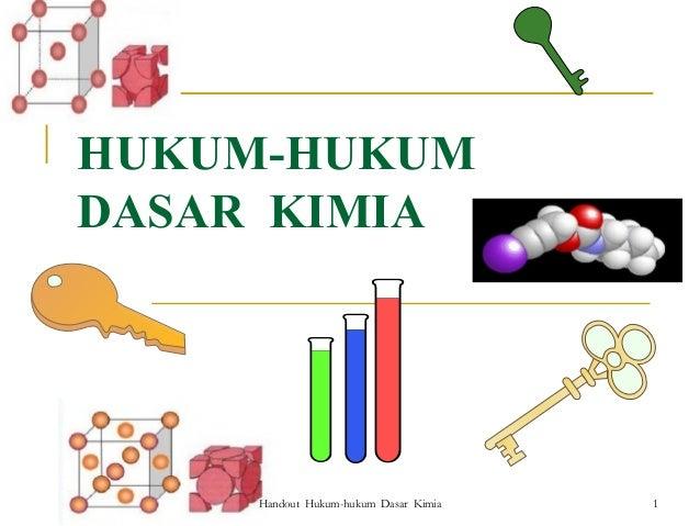 Handout Interaktif Hukum Hukum Dasar Kimia