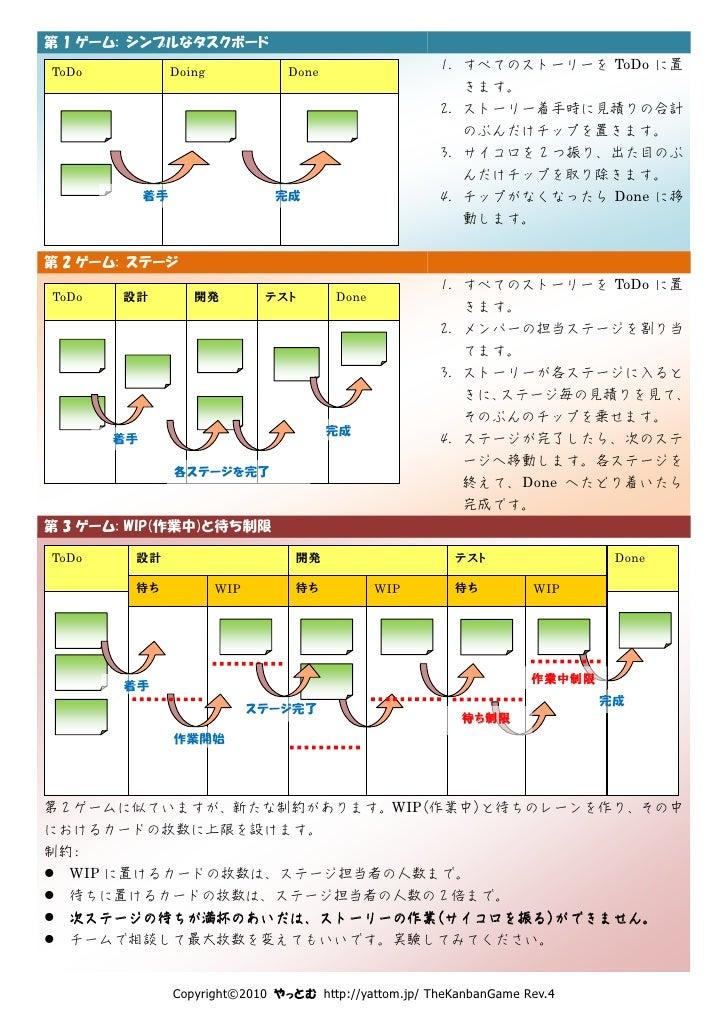カンバンゲーム ルール説明 Slide 2