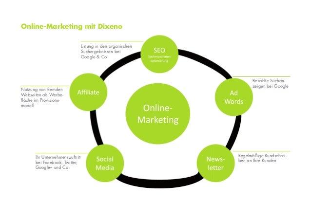 Online-Marketing mit Dixeno                                  Listung in den organischen                                  S...