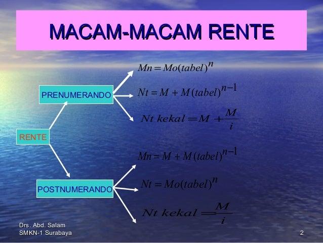 MACAM-MACAM RENTE Mn = Mo(tabel ) n PRENUMERANDO  Nt = M + M (tabel )n −1 Nt kekal = M +  M i  RENTE  Mn = M + M (tabel )n...