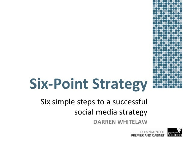 Six-Point Strategy Six simple steps to a successful social media strategy DARREN WHITELAW
