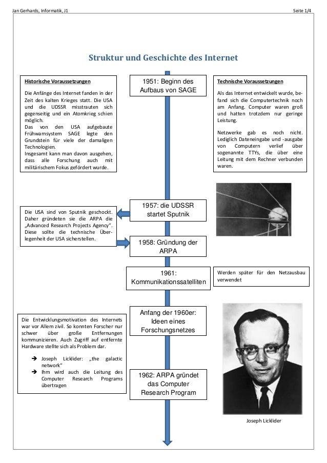 Jan Gerhards, Informatik, J1 Seite 1/4 Struktur und Geschichte des Internet 1951: Beginn des Aufbaus von SAGE 1957: die UD...