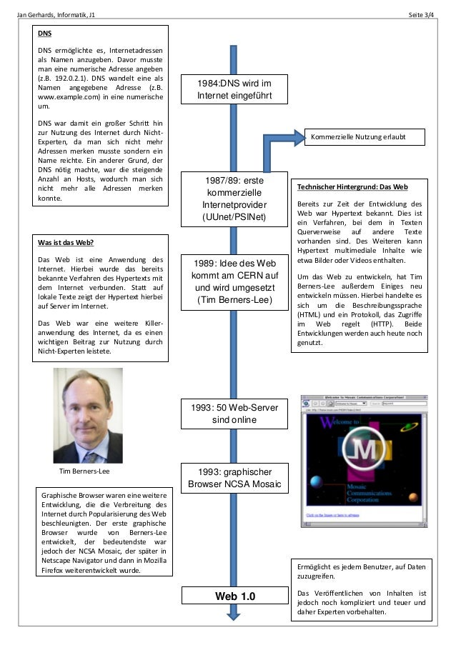 Jan Gerhards, Informatik, J1 Seite 3/4 Tim Berners-Lee 1984:DNS wird im Internet eingeführt 1987/89: erste kommerzielle In...