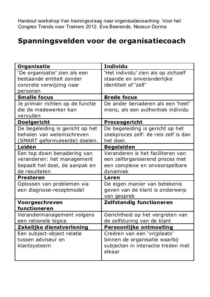 Handout workshop Van trainingsvraag naar organisatiecoaching. Voor hetCongres Trends voor Trainers 2012. Eva Beerends. Nes...