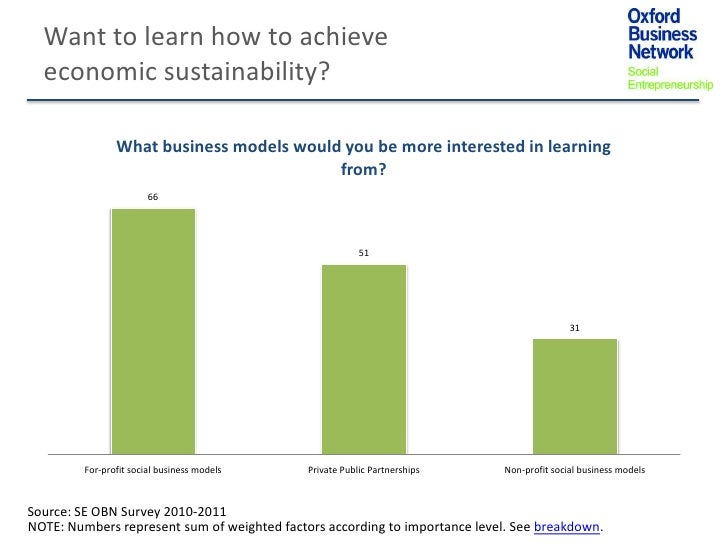 Want to learn how to achieve  economic sustainability?                What business models would you be more interested in...