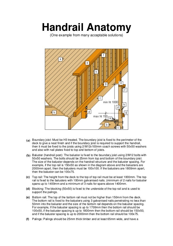Handrail Anatomy                   (One example from many acceptable solutions)(a) Boundary joist: Must be H3 treated. The...