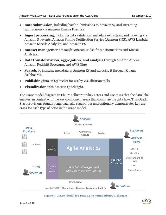 Hands-on Lab: Data Lake Analytics Slide 3