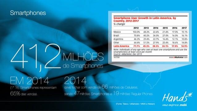 MOBILE AD NETWORK MOBILE TRADING DESK  - Branding  - Publishers Premium  - Formatos Especiais  - Rich Media / Video  - Pat...