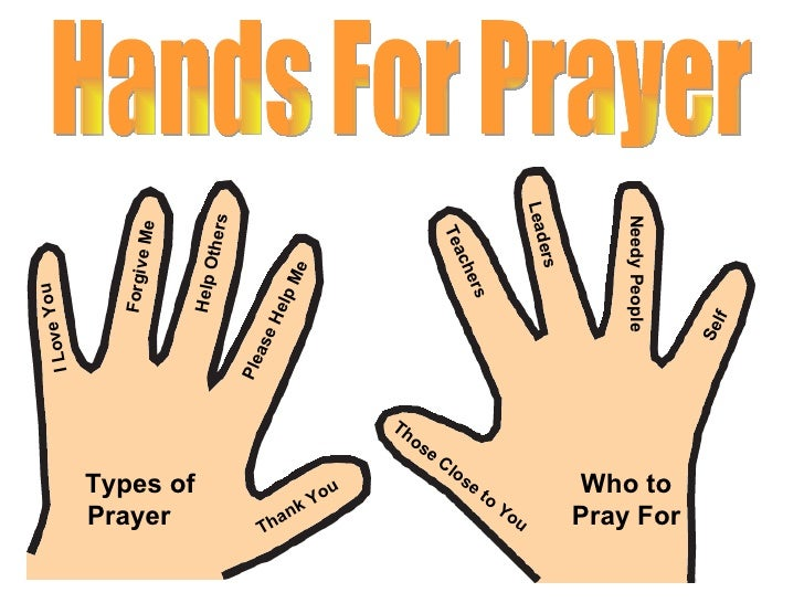 Types of  Prayer  I Love You Forgive Me Help Others Please Help Me Thank You Who to Pray For Those Close to You Teachers L...