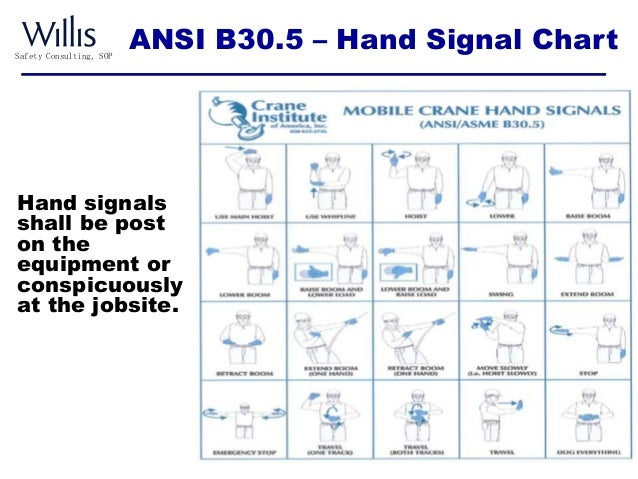Radio Over IP Gateway 153022911 likewise Hand Signals For Crane Operations 06 besides Weekly Schedule Template Excel 846 in addition PRC 77 Portable Transceiver also munication Devices For Bodyguards. on two way radio communication training