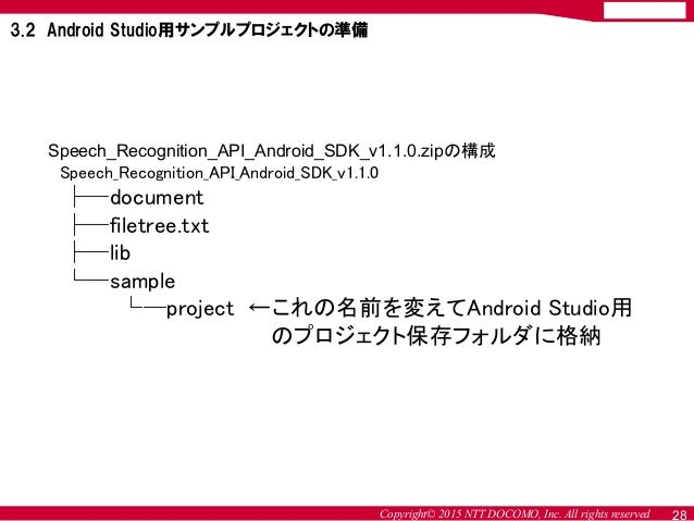 Copyright© 2015 NTT DOCOMO, Inc. All rights reserved Speech_Recognition_API_Android_SDK_v1.1.0.zipの構成 Speech_Recognition_A...