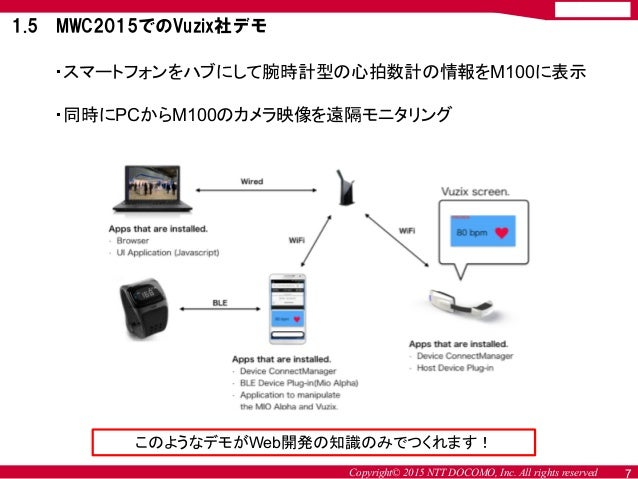 Copyright© 2015 NTT DOCOMO, Inc. All rights reserved 7 ・スマートフォンをハブにして腕時計型の心拍数計の情報をM100に表示 ・同時にPCからM100のカメラ映像を遠隔モニタリング このよう...