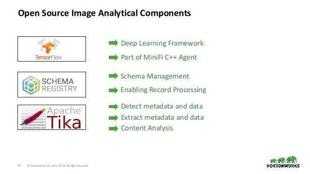 17 © Hortonworks Inc. 2011–2018. All rights reserved. Streaming Analytics Manager Part of MiniFi C++ Agent Detect metadata...