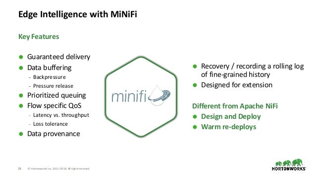 18 © Hortonworks Inc. 2011–2018. All rights reserved. Edge Intelligence with MiNiFi à Guaranteed delivery à Data buffering...