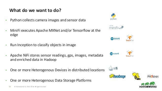 21 © Hortonworks Inc. 2011–2018. All rights reserved. What do we want to do? • Python collects camera images and sensor da...