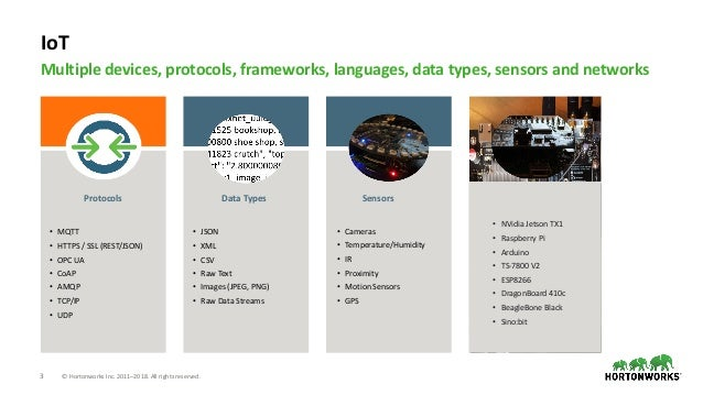 3 © Hortonworks Inc. 2011–2018. All rights reserved. IoT Multiple devices, protocols, frameworks, languages, data types, s...