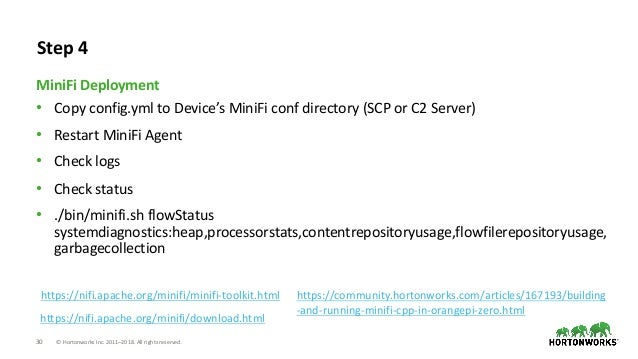 30 © Hortonworks Inc. 2011–2018. All rights reserved. • Copy config.yml to Device's MiniFi conf directory (SCP or C2 Serve...