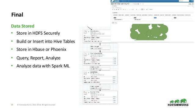 33 © Hortonworks Inc. 2011–2018. All rights reserved. • Store in HDFS Securely • Build or Insert into Hive Tables • Store ...