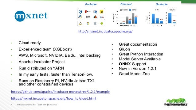 4 © Hortonworks Inc. 2011 – 2017. All Rights Reserved http://mxnet.incubator.apache.org/ • Cloud ready • Experienced team ...