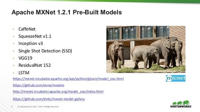 5 © Hortonworks Inc. 2011 – 2017. All Rights Reserved Apache MXNet 1.2.1 Pre-Built Models • CaffeNet • SqueezeNet v1.1 • I...