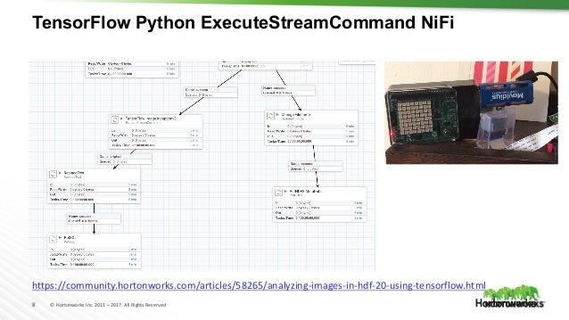8 © Hortonworks Inc. 2011 – 2017. All Rights Reserved TensorFlow Python ExecuteStreamCommand NiFi https://community.horton...
