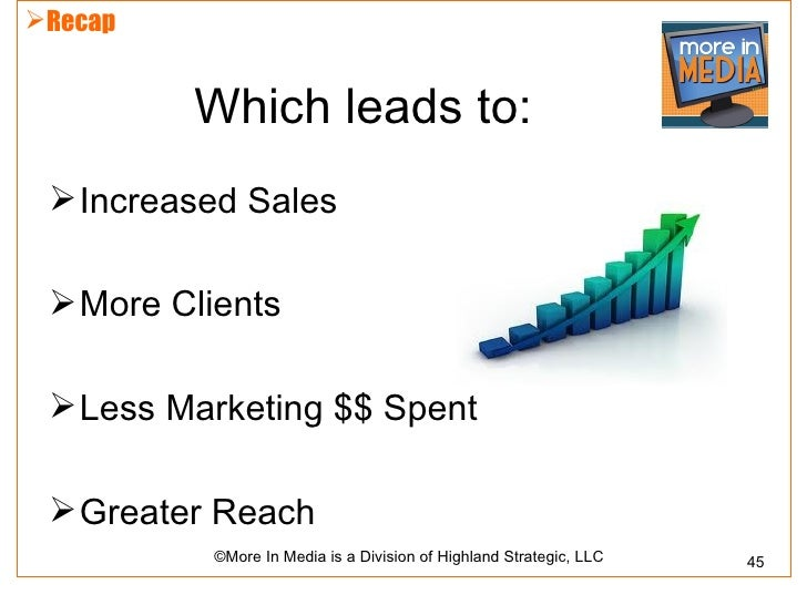 Recap         Which leads to:  Increased Sales  More Clients  Less Marketing $$ Spent  Greater Reach          ©More I...