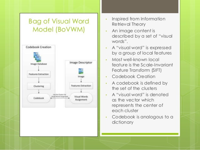 bag of visual words model Represent each region by a sift descriptor • build visual vocabulary by k- means clustering (k~1,000) • assign each region to the nearest cluster centre 2  0 1.