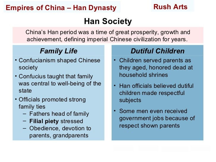 the han dynasty and rome essay Both the han dynasty in china and imperial rome had extensive communication systems that allowed political control over a large area, and political philosophies were influenced by beliefs in both societies.