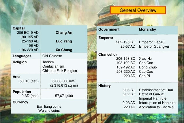 fall of han vs fall of Romans, han dynasty were greenhouse gas emitters: study  in china and  europe following the fall of the han dynasty and the decline of the.