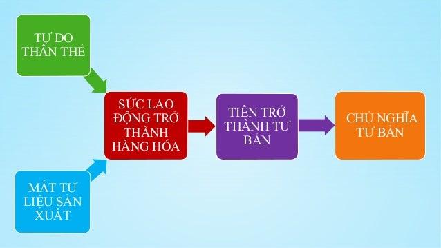 Kíp Lào – Wikipedia tiếng Việt
