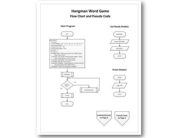 Hangman Program