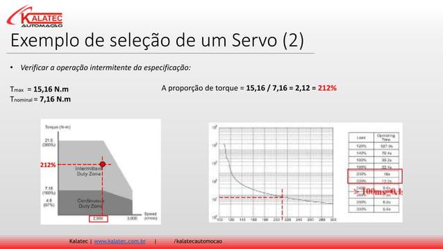 Exemplo de seleção de um Servo (2) Kalatec   www.kalatec.com.br   /kalatecautomocao Tmax = 15,16 N.m Tnominal = 7,16 N.m A...