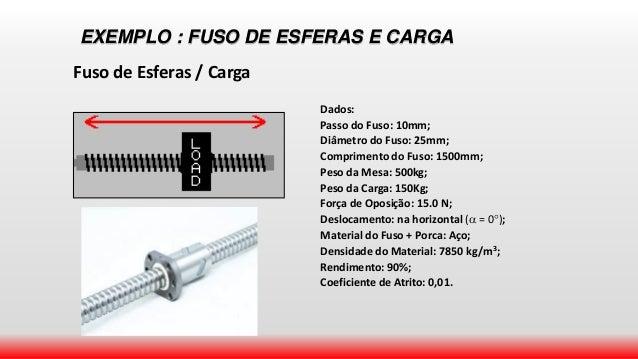 EXEMPLO : FUSO DE ESFERAS E CARGA Fuso de Esferas / Carga Dados: Passo do Fuso: 10mm; Diâmetro do Fuso: 25mm; Comprimento ...