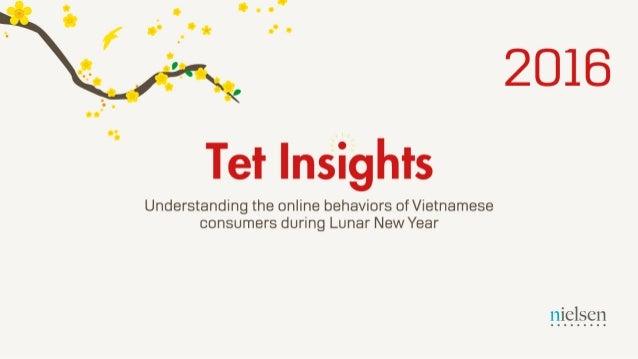 [TET INSIGHT by Nielsen] TÂM LÝ/HÀNH VI NGƯỜI DÙNG VIỆT NAM DỊP TẾT 2016