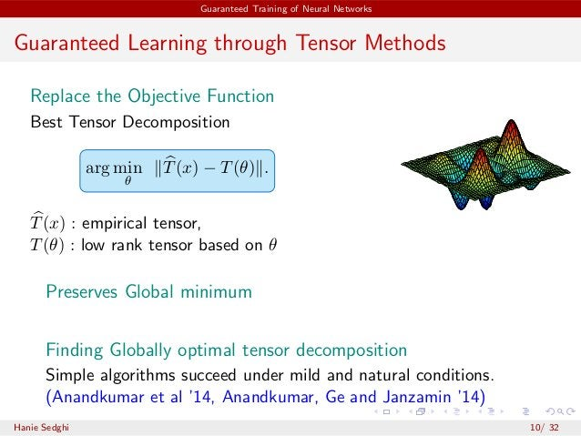 Guaranteed Training of Neural Networks Guaranteed Learning through Tensor Methods Replace the Objective Function Best Tens...