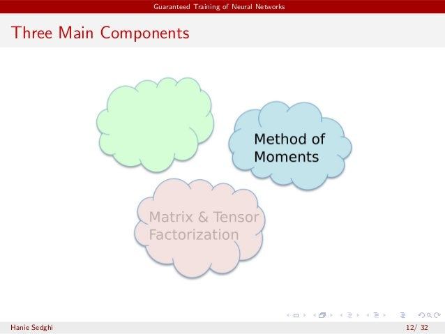 Guaranteed Training of Neural Networks Three Main Components Method of Moments Hanie Sedghi 12/ 32