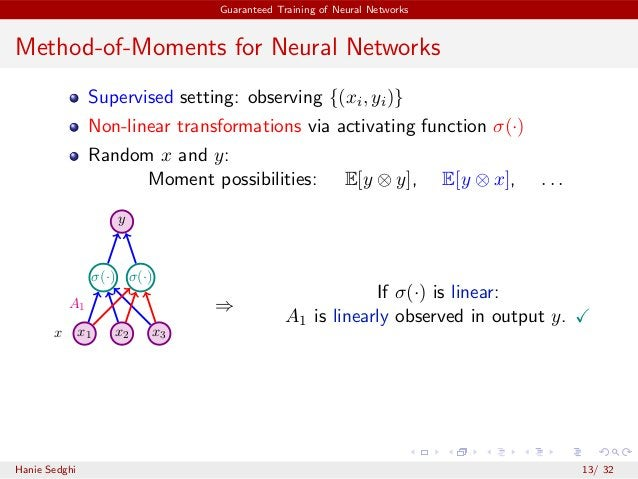 Guaranteed Training of Neural Networks Method-of-Moments for Neural Networks Supervised setting: observing {(xi, yi)} Non-...