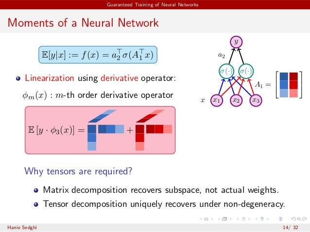 Guaranteed Training of Neural Networks Moments of a Neural Network E[y|x] := f(x) = a⊤ 2 σ(A⊤ 1 x) Linearization using der...