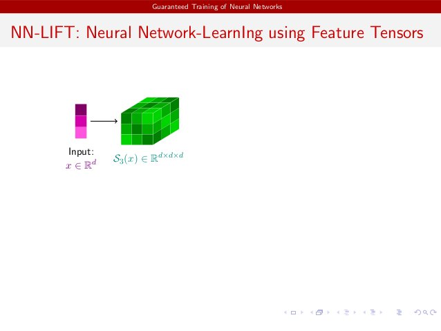 Guaranteed Training of Neural Networks NN-LIFT: Neural Network-LearnIng using Feature Tensors Input: x ∈ Rd S3(x) ∈ Rd×d×d