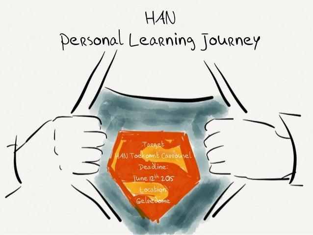 HAN Personal Learning Journey Target HAN Toekomst Carrousel Deadline: June 12th 2015 Location: Gelredome