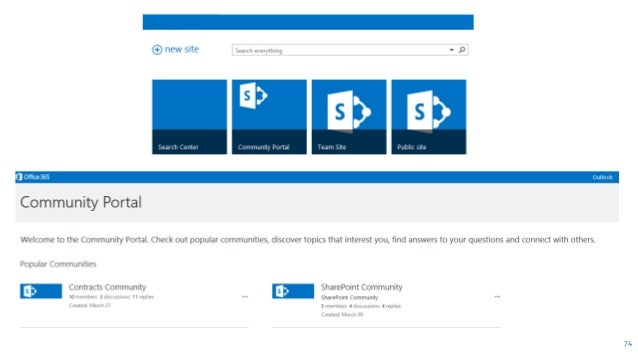 Exploring the SharePoint 2013 Community Site Template
