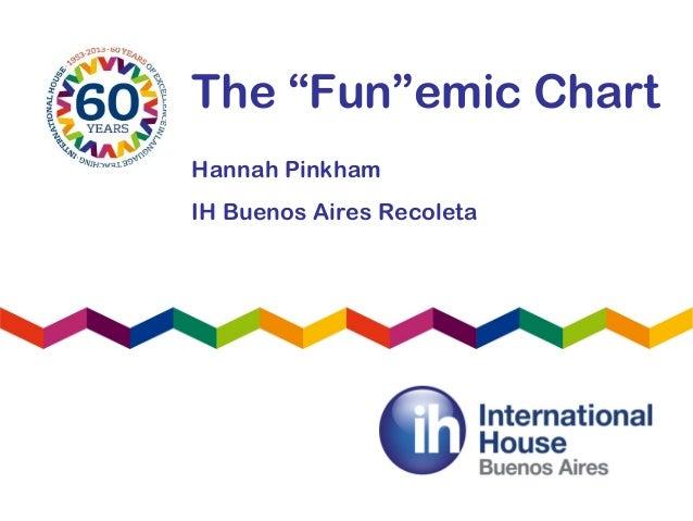 "The ""Fun""emic ChartHannah PinkhamIH Buenos Aires Recoleta"