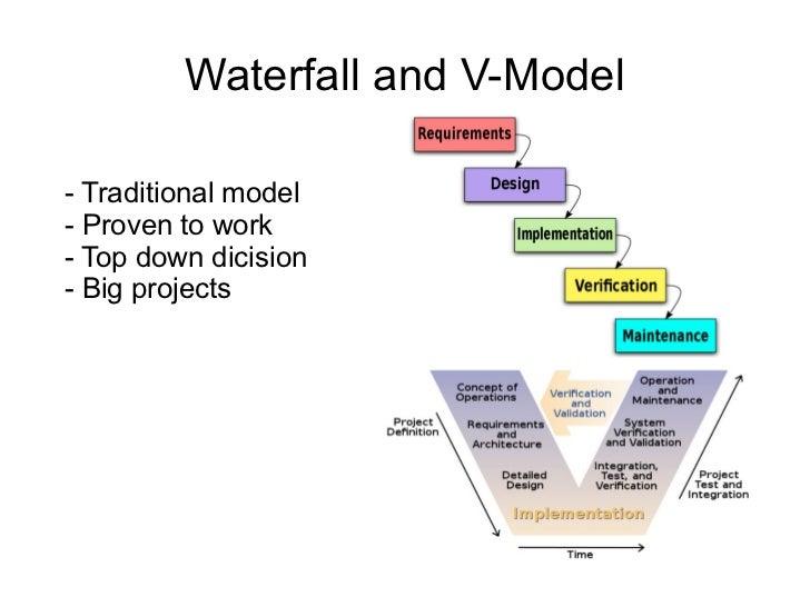 Waterfall vs v model best waterfall 2017 for Waterfall model vs agile model