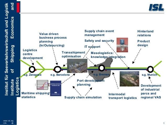 knowledge based sustainable maritime cluster development. Black Bedroom Furniture Sets. Home Design Ideas