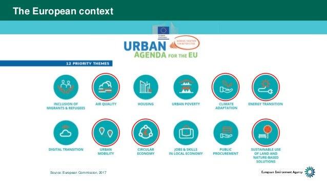 The European context Source: European Commission, 2017