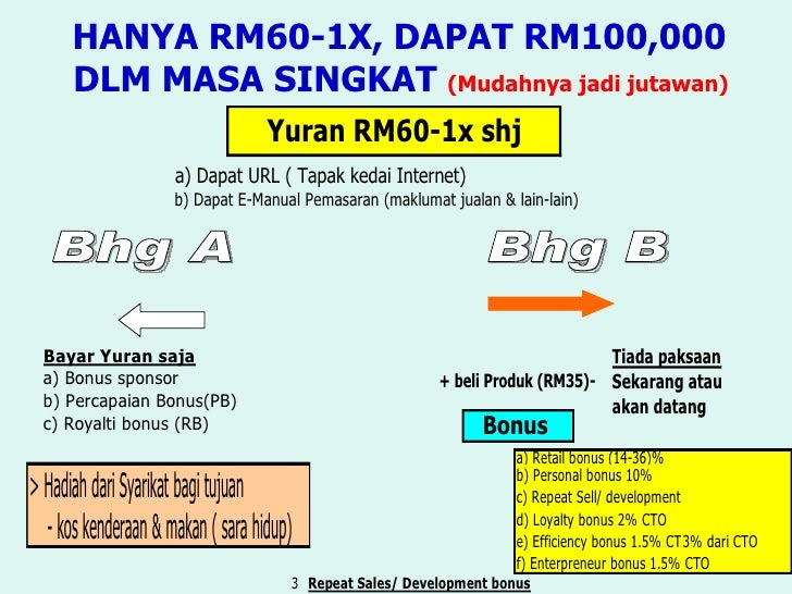 HANYA RM60-1X, DAPAT RM100,000      DLM MASA SINGKAT (Mudahnya jadi jutawan)                                   Yuran RM60-...