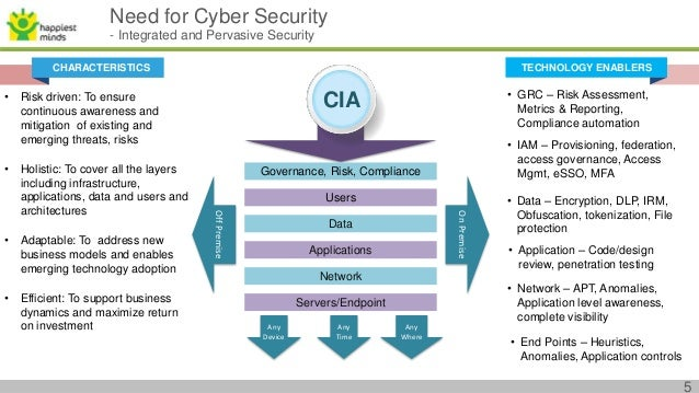 Cyber Security Needs and Challenges Slide 5