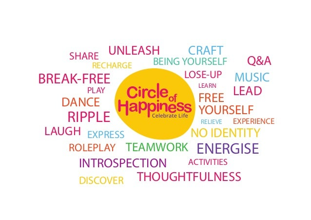 Happiness at Workplaces by Happiitude