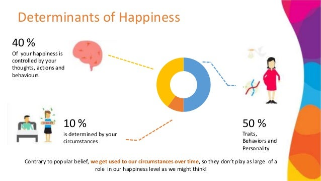 Do We Need $75,000 a Year to Be Happy?